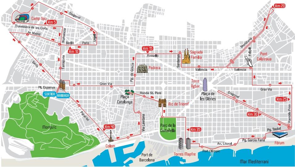 Marató Barcelona circuito